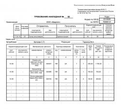Порядок заполнения формы М-11 требование-накладная